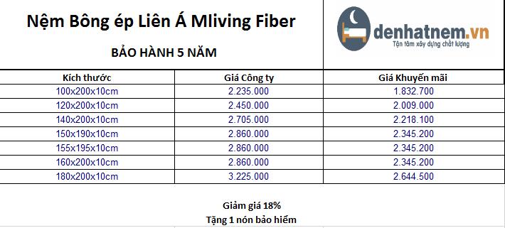 Bảng giá Bông ép Liên Á Mliving Fiber