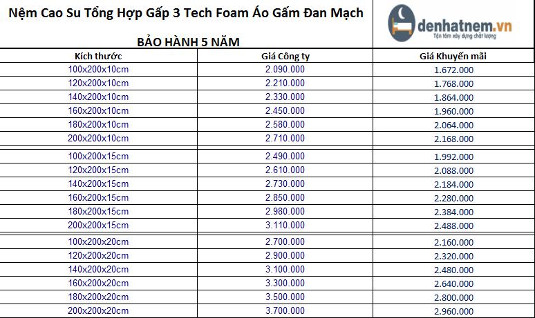 Bảng giá Cao Su Gấp 3 Tech Foam
