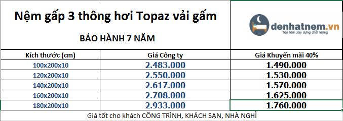 Bảng giá Nệm gấp 3 thông hơi Topaz