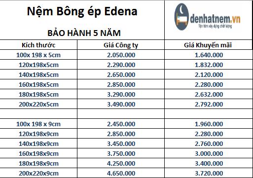 Bảng giá nệm bông ép Edena kích thước 5 - 9cm