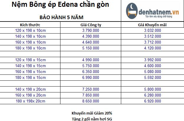 Nệm Bông ép Edena Chần Gòn khuyến mãi giảm 20% + quà
