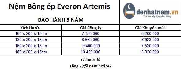 Nệm Everon Artemis giá bao nhiêu?