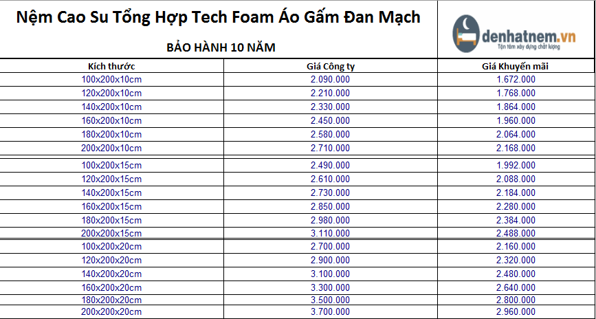 Bảng giá nệm Tech Foam áo gấm tổng hợp ACB Pro