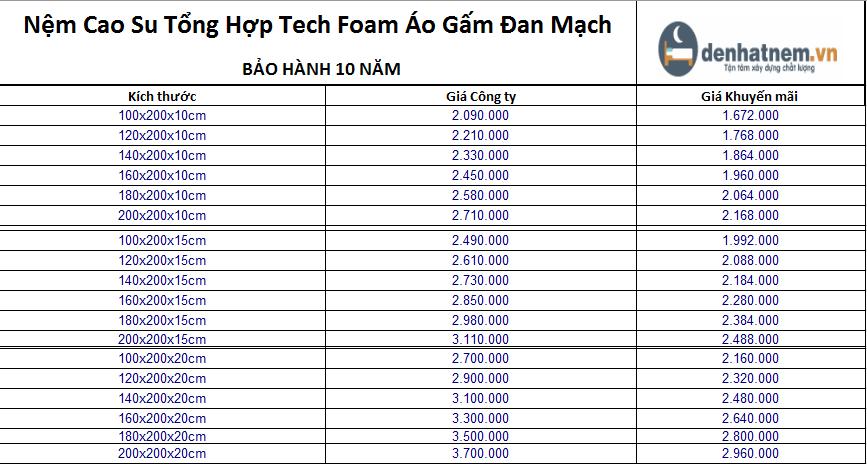 Bảng giá nệm Cao Su Gấp 3 Tech Foam ACB Pro