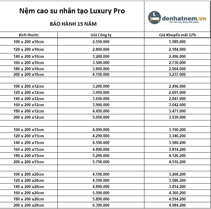 Bảng giá nệm cao su nhân tạo Luxury ACB Pro mới nhất