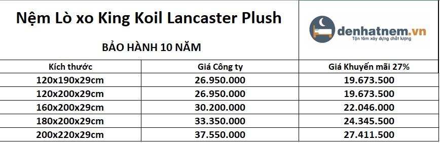 Bảng giá nệm lò xo Lancaster Plush King Koil