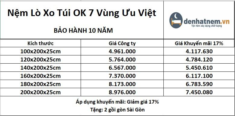 Bảng giá nệm lò xo túi OK Ưu Việt