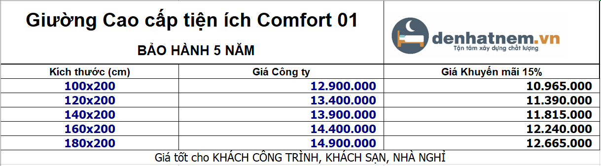 Bảng giá giường comfort 01