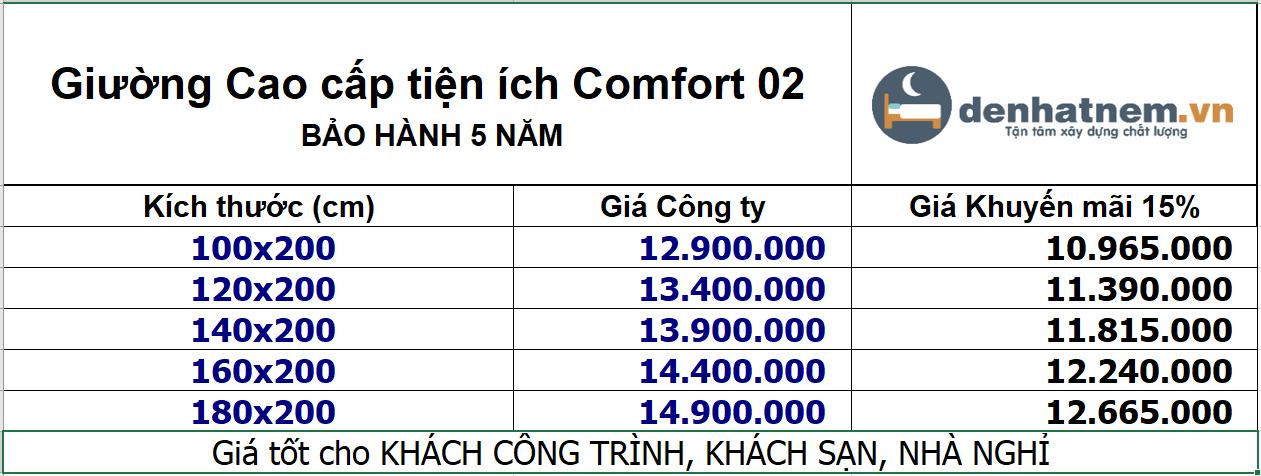 bảng giá giường cao cấp tiện ích Comfort 02
