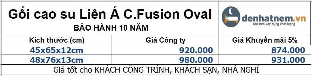 Bảng giá gối cao su c.fusion oval