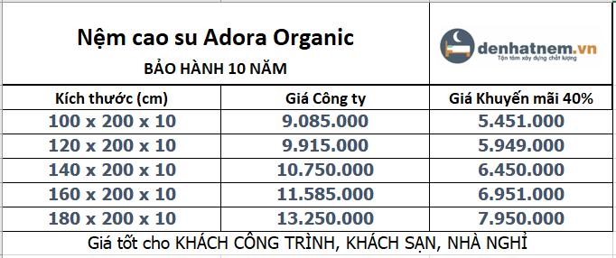 Bảng giá nệm Adora Organic khuyến mãi 40% + quà