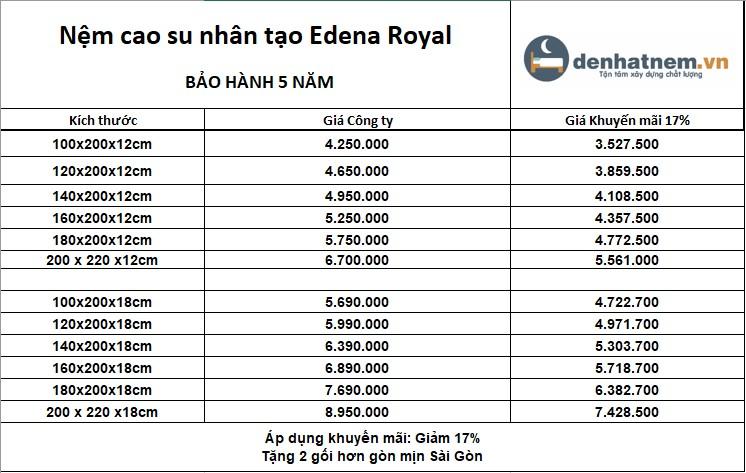 Bảng giá nệm cao su Edena mới nhất tại Đệ Nhất Nệm