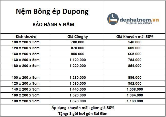 bảng giá nệm bông ép Dupong