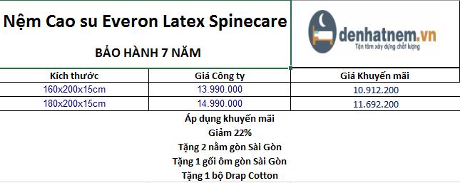 Nệm cao su Everon Latex Spinecare chính hãng