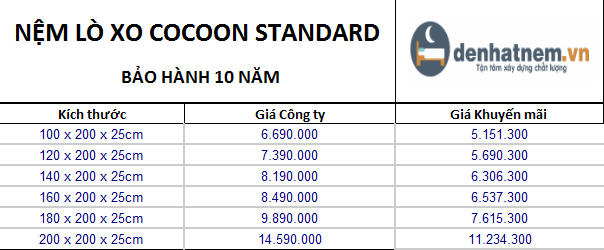 bảng giá nệm cocoon standard