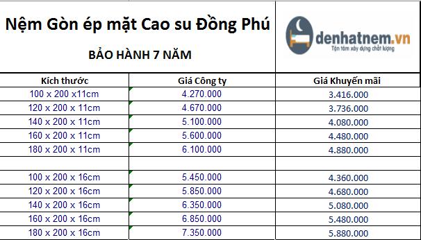 Bảng giá nệm Gòn ép Đồng Phú mới nhất 2020