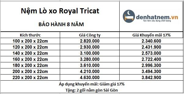 bảng giá nệm royal tricat