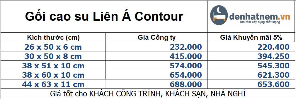 Bảng giá gối Contour