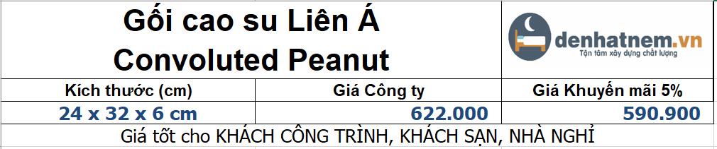 Bảng giá gối Convoluted Peanut