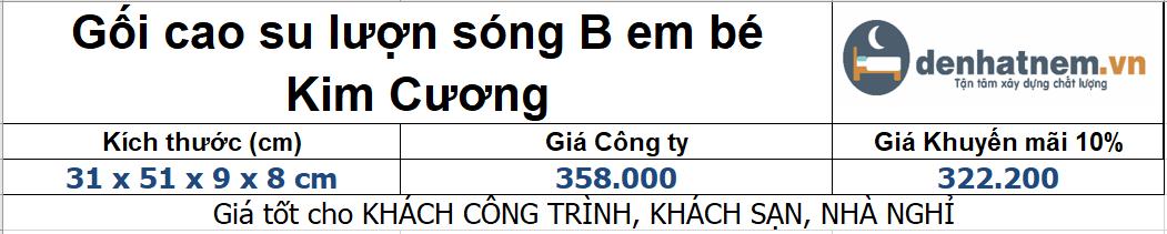 Bảng giá gối lượn sóng B em bé 68