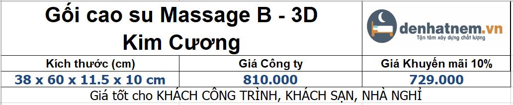 Bảng giá gối cao su Massage B - 3D