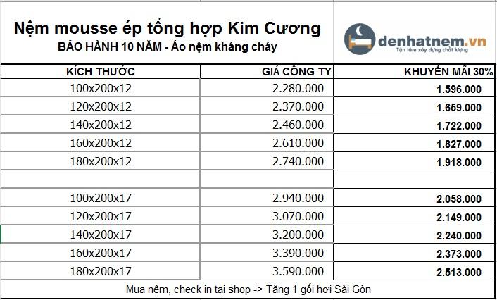 Bảng giá khuyến mãi nệm mousse ép tổng hợp Kim Cương