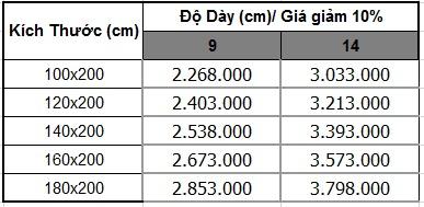 Bảng giá khuyến mãi nệm bông mousse organic 7 vùng kim cương
