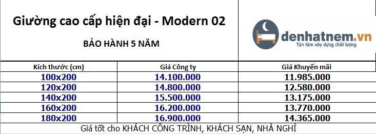 bảng giá kim cương Modern 02