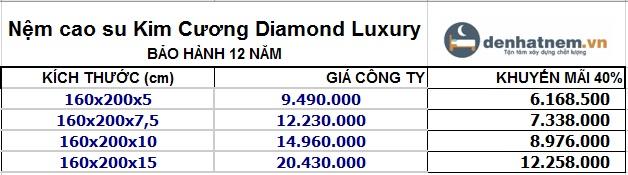 Bảng giá nệm cao su Diamond Luxury 1m6 giảm 40%