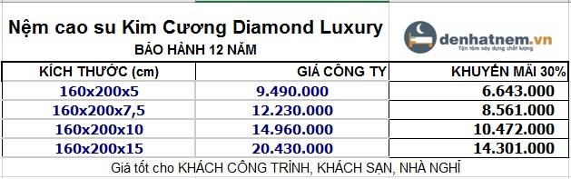 Bảng giá nệm cao su Diamond Luxury 1m6