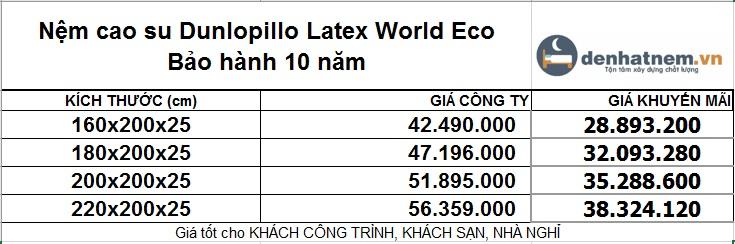 Bảng giá nệm Latex World Eco khuyến mãi 32% + quà hấp dẫn