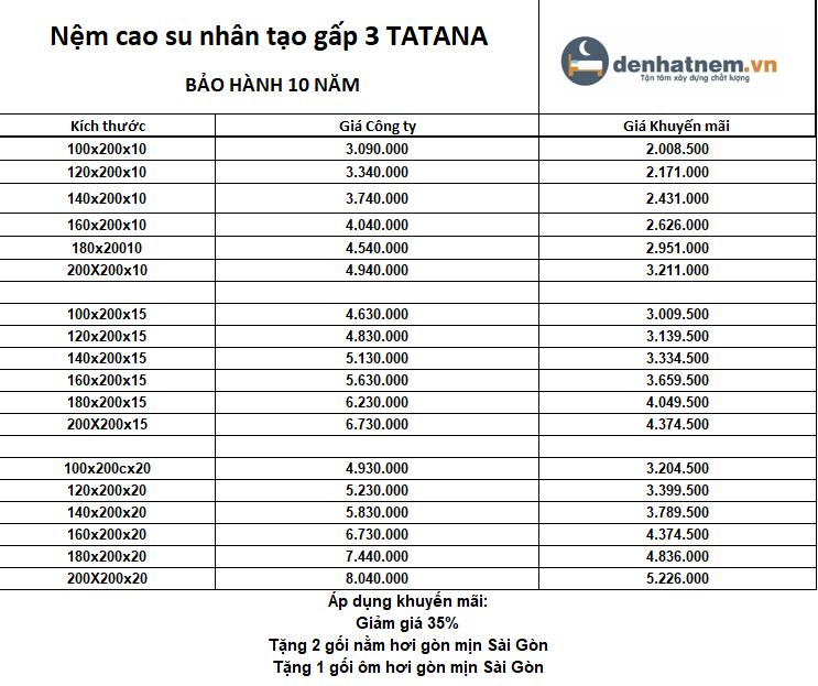 Bảng giá nệm TATANA mới nhất 2019