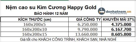 Bảng giá nệm cao su Happy Gold 1m6