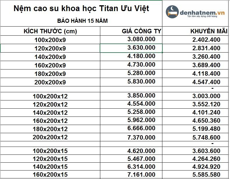 Bảng giá nệm cao su Khoa học Ưu Việt kích thước 9 - 15cm