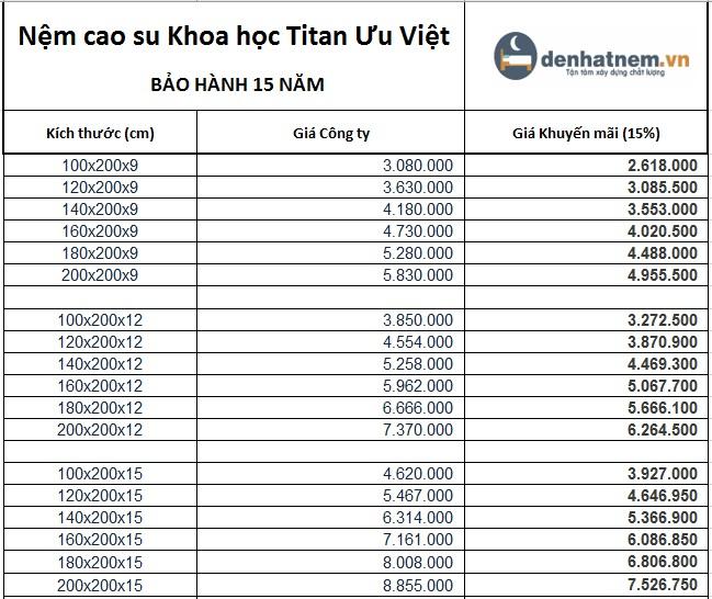 Bảng giá khuyến mãi nệm cao su khoa học Titan Ưu Việt