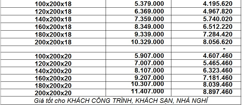 Bảng giá khuyến mãi nệm cao su khoa học Titan Ưu Việt bảo hành 15 năm