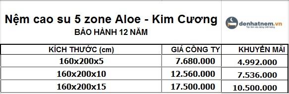 Bảng giá nệm cao su 5 Zone Aloe 1m6 giảm 40%