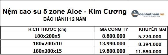 Bảng giá nệm cao su 5 Zone Aloe 1m8 giảm 40%