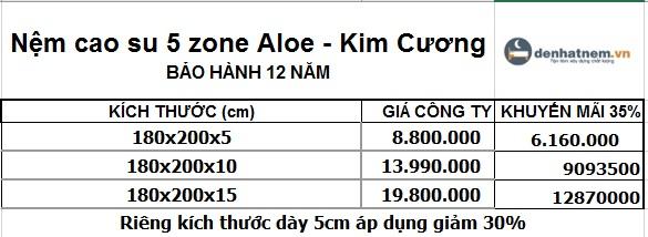 Bảng giá nệm cao su 5 Zone Aloe 1m8
