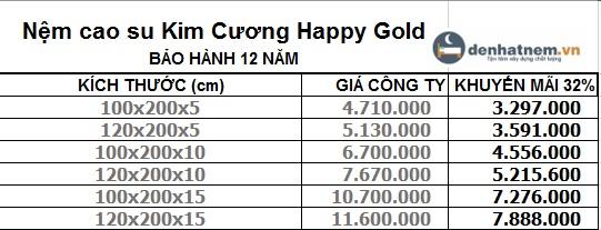 Bảng giá nệm Happy Gold 1m và 1m2