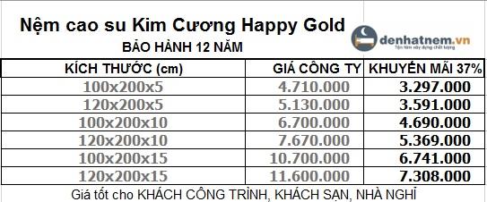 Bảng giá nệm Happy Gold 1m 1m2