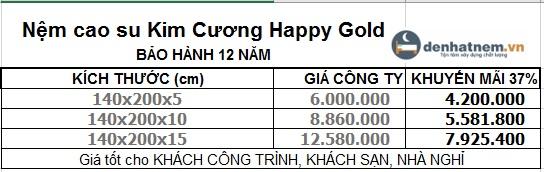 Bảng giá nệm Happy Gold 1m4
