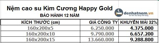 Bảng giá nệm Happy Gold giảm 32%