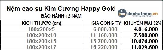 Bảng giá nệm Happy Gold 1m8 giảm 32%