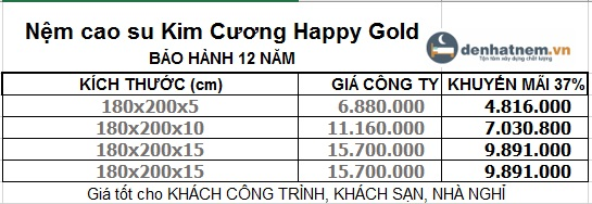 Bảng giá nệm cao su Happy Gold 1m8