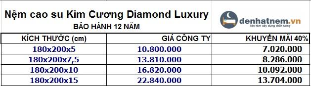 Bảng giá nệm cao su Luxury 1m8 giảm giá 30%