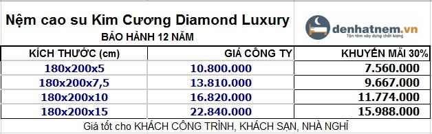 Bảng giá nệm cao su Luxury 1m8