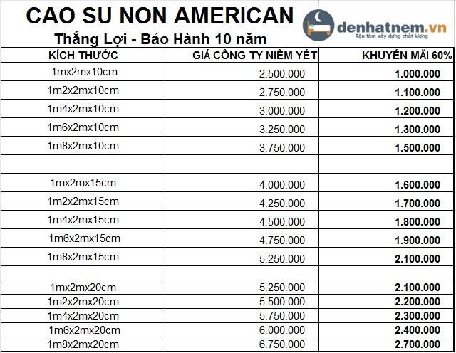 Bảng giá khuyến mãi nệm cao su non American