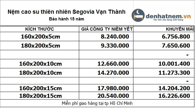 Bảng giá nệm cao su Segovia 2020