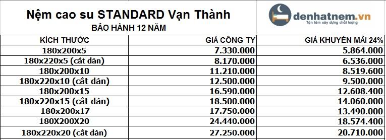 Bảng giá nệm cao su Standard 1m8